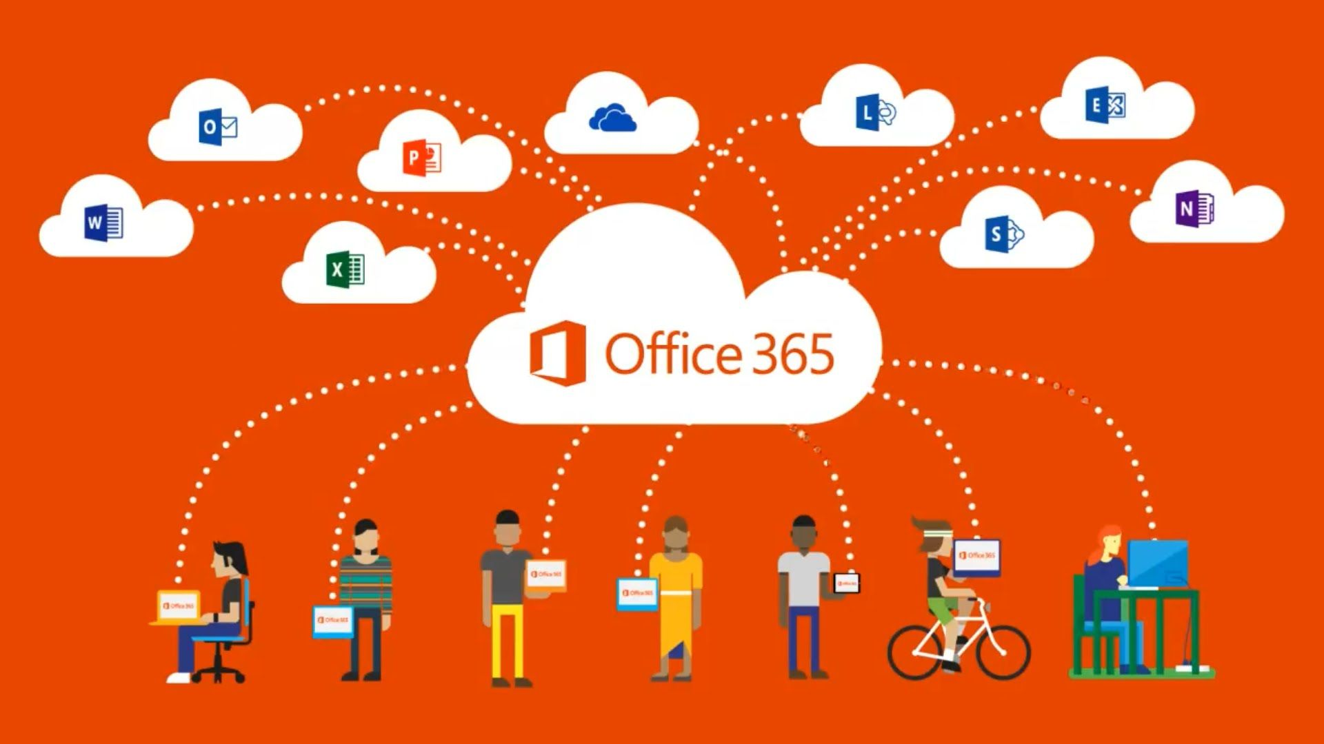 Ricoh Office 365